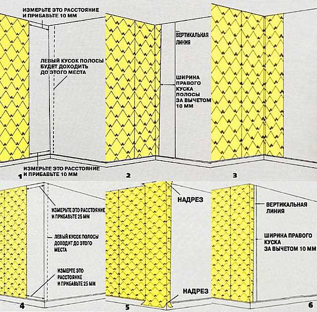 Как правильно приклеить бумажные обои на стены